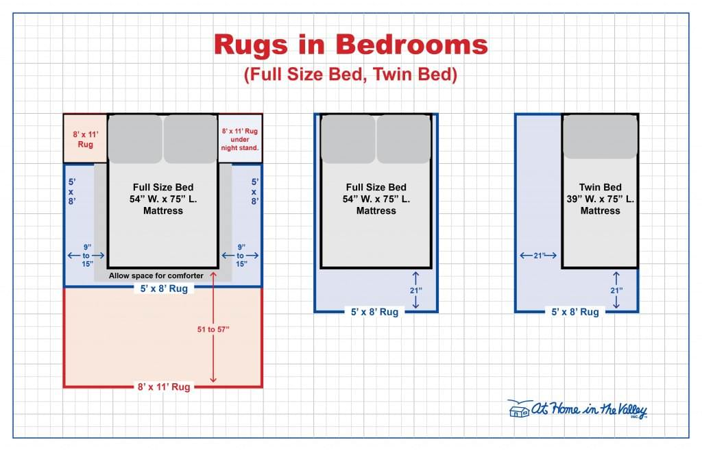 Rug Size Guide At Home In The Valley